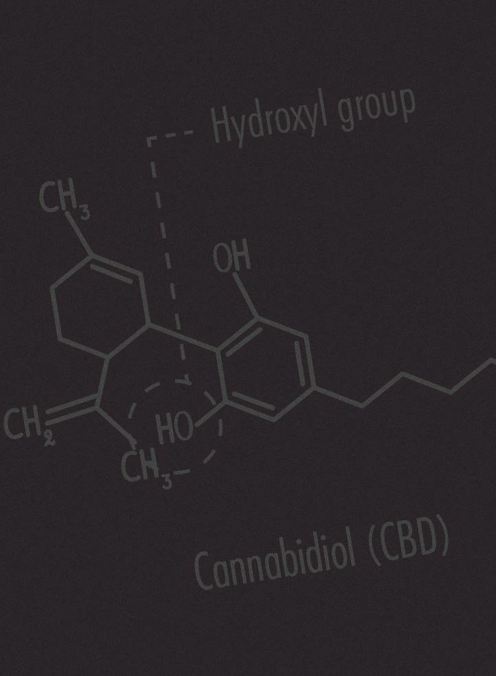 CBD chemical diagram