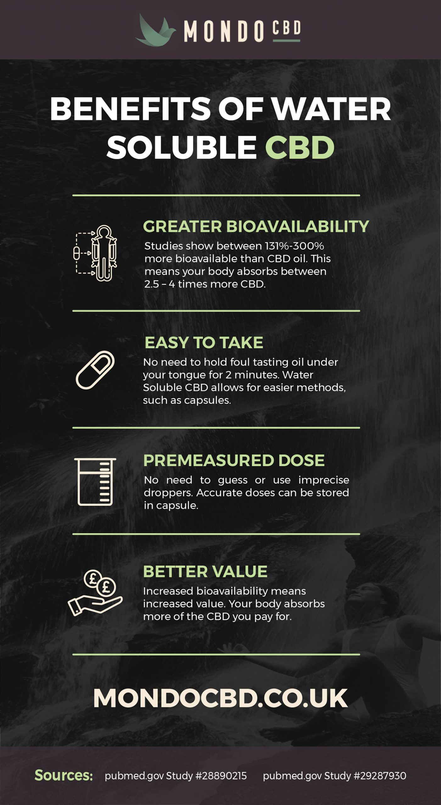 benefits of water soluble CBD infographic